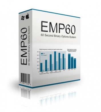 EMP60 60 Second Binary Options System