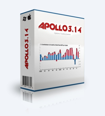 APOLLO3.14 Options Trading System
