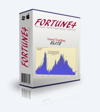 FORTUNE4 Trend Following System