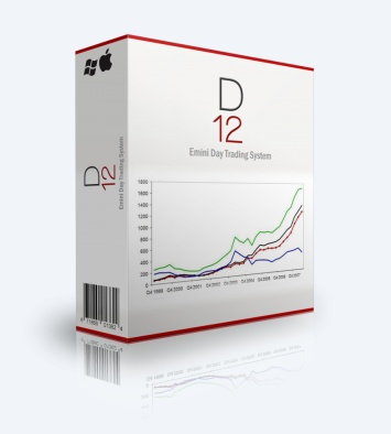D12 Emini Day Trading System
