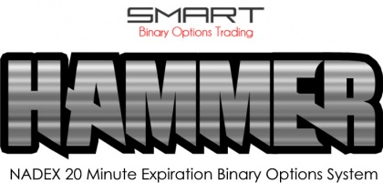 NADEX HAMMER NADEX 20 Minute Expiration Binary Options System