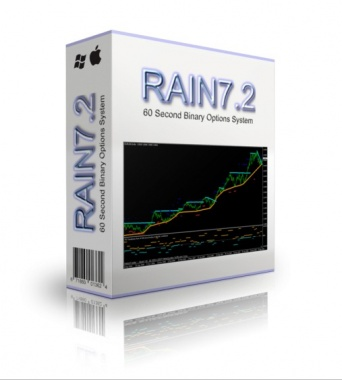 RAIN7 2 60 Second Binary Options System
