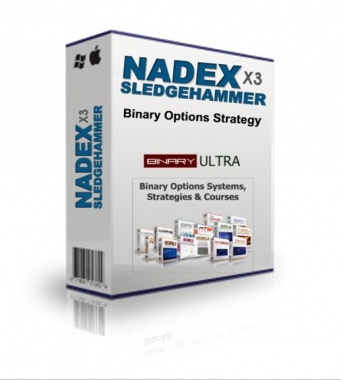 NADEX SLEDGEHAMMER Aggressive Binary Options Strategy