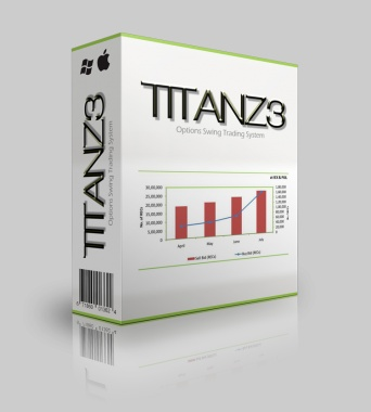 TITANZ3 Power Swing Trading System