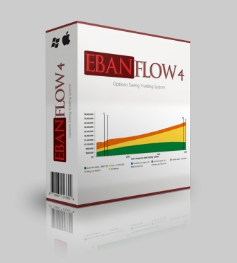 EbanFLOW4 Options Swing Trading System