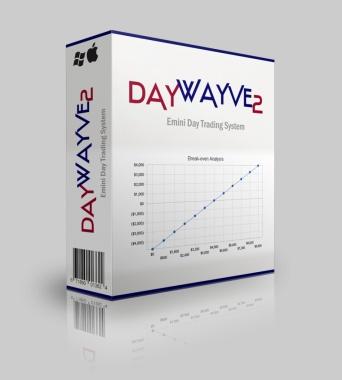 DayWayve2 Emini Day Trading System